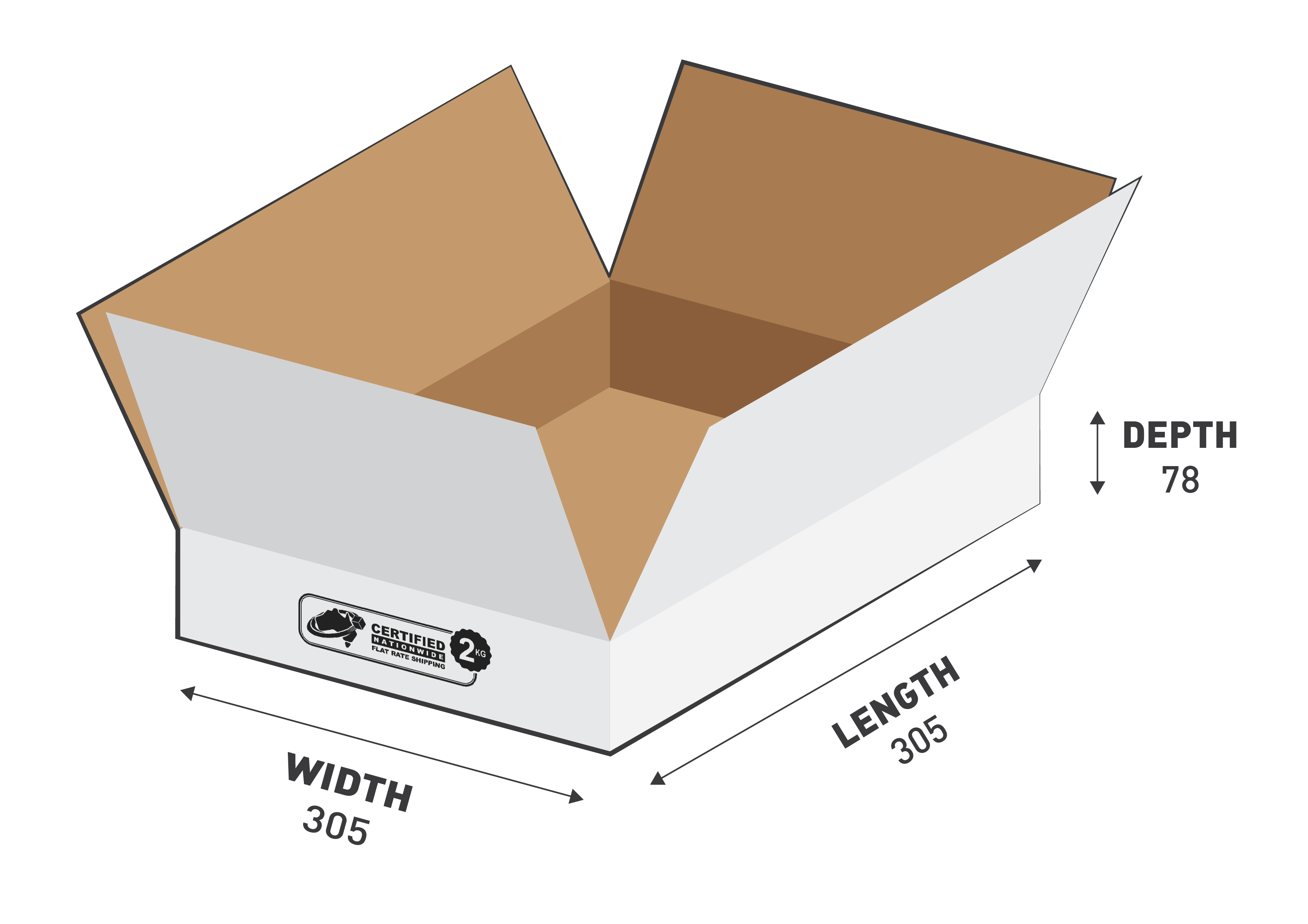 نحوه تعیین ابعاد کارتن سفارش کارتن بسته بندی