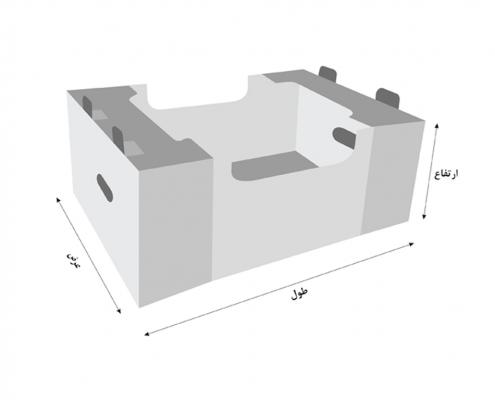 راهنمای ابعاد کارتن و جعبه بسته بندی