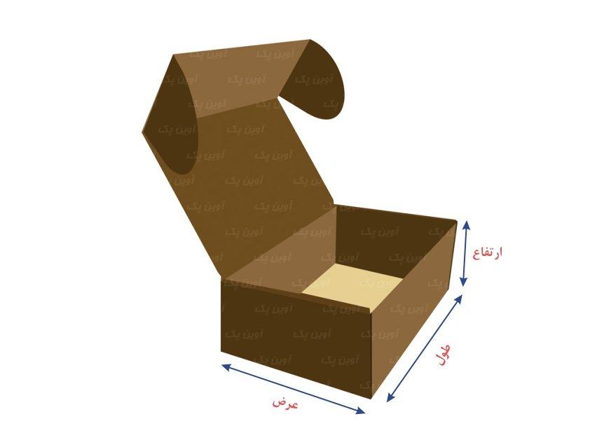 جعبه کیبوردی